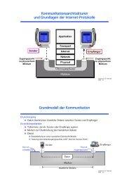 Kommunikationsarchitekturen und Grundlagen der Internet ...