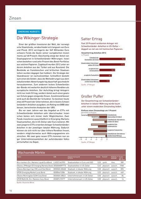 "ETF-Magazin: ""Tickende Bombe"" (Q2 2013) - Börse Frankfurt"