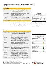 Wirtschaftstrends kompakt Jahreswechsel 2013/14 VR China