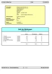 Meldeergebnis Hofer FreiBad Cup 2013 - IFL-Hof Schwimmen