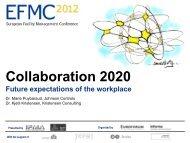 Collaboration 2020