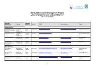 """Konsultationseinrichtungen im Projekt """"Voneinander ... - IFP - Bayern"""