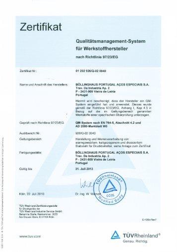 Zertifikat Nr.: Name und Anschrift des Herstellers: Geprüft nach ...