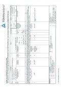 Zertifikat Nr.: Name und Anschrift des Herstellers: Geprüft nach ... - Page 2