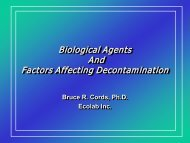 Biological Agents and Factors Affecting Decontamination