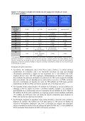 combater o desemprego juvenil: utilizar os fundos ... - Europa - Page 3