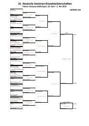 32. Deutsche Senioren-Einzelmeisterschaften