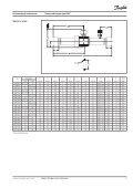 Dokumentacja techniczna - Iglotech - Page 5