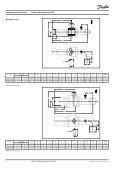 Dokumentacja techniczna - Iglotech - Page 6