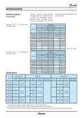 Sprężarki tłokowe NTZ - Page 4