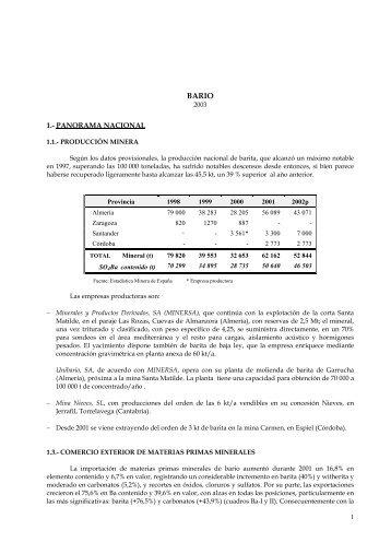 Bario - Instituto Geológico y Minero de España