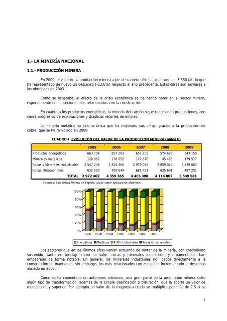 1.- LA MINERÍA NACIONAL