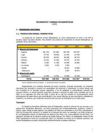 FELDESPATO Y ARENAS FELDESPÁTICAS 1.- PANORAMA ...