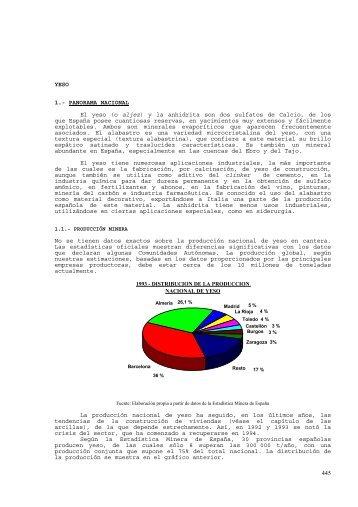 445 YESO 1.- PANORAMA NACIONAL El yeso (o aljez) y la ...