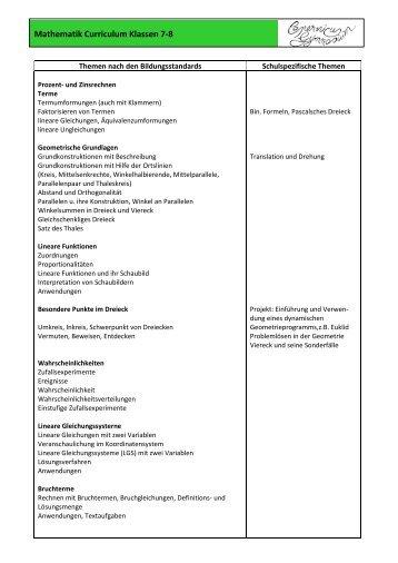 Mathematik Curriculum Klassen 7-8 - Copernicus-Gymnasium