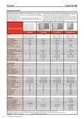 Katalogauszug Honeywell Einbruchmelderzentralen - Seite 3