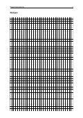 Einbruchmelderzentrale 561-MB8 - Programmierung - Page 5