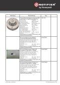 Katalogauszug Notifier Grenzwertmelder - IGS-Industrielle ... - Page 5