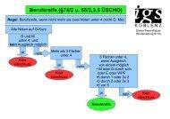 finden Sie die aktualisierten Übersichten über die ... - IGS Koblenz