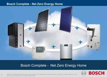 Micronal pcm phase c for Zero net energy home