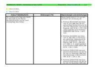 Entwurf HAGBNatSchG Änderungen (TK) Begründungen und ...