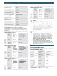 iSCSI-Disk-Arrays der DSA E-Series - Bosch Security Systems - Seite 3