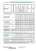 Preisliste Transportbeton 2013 Heidelberger Beton Schwandorf GmbH - Page 7