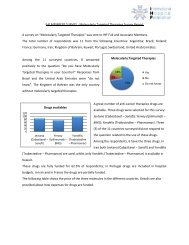 Molecular Targetted Therapies Report.pdf
