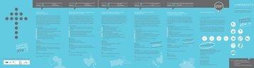 Touristisches Fortbildungsprogramm 2014 - Initiative Rodachtal
