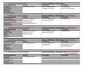 Liste der Sammlungen_30.06.13.pdf - Android-Hilfe.de