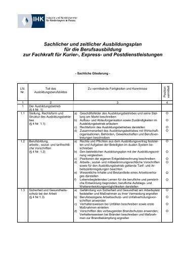 Immobilienkaufmann Frau Ihk Niederbayern