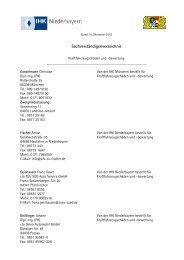 Kraftfahrzeugschäden und -bewertung - IHK Niederbayern