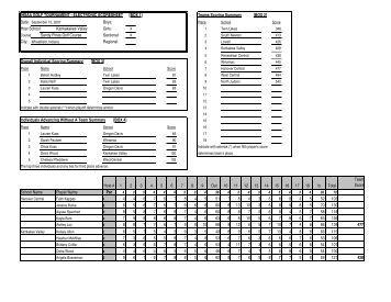 2001-02 IHSAA Boys Golf State Tournament Series