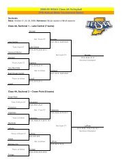 2008-09 IHSAA Class 4A Volleyball 37th Annual State Tournament ...