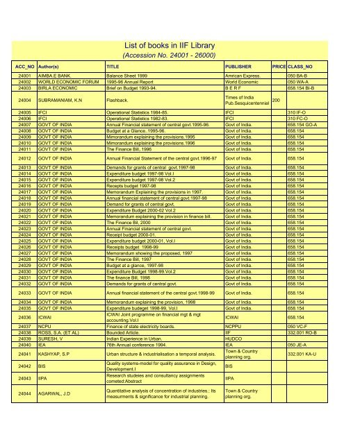 List of books in IIF Library - Indian Institute of Finance