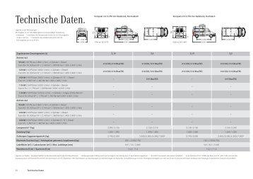 Technische Daten (PDF) - Mercedes-Benz Österreich