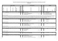 Modulübersicht (ab WS 13/14) - Chemie - Universität Hamburg