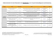 pdf - 497 KB - Bildungsserver Berlin - Brandenburg