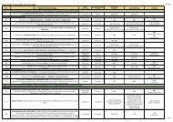Themenfeld 2 - Bundesministerium für Gesundheit