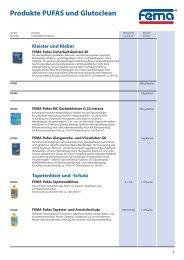 Produkte PUFAS und Glutoclean - FEMA Farben + Putze GmbH