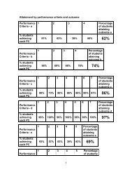 Due process response March 2009,Appendix II