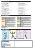 Einzelheiten entnehmen Sie bitte dem Prospektmaterial (PDF - Seite 2