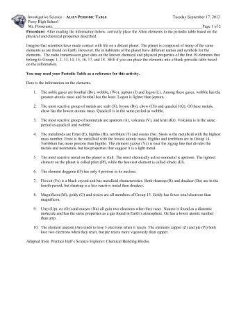 Worksheets Alien Periodic Table Worksheet alien periodic table activity pdf table