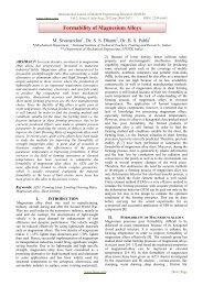Formability of Magnesium Alloys - ijmer