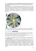планет - Институт космических исследований ИКИ РАН - Page 7