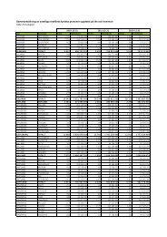 antal_skuldsatta_Lan_Kommun_2010-2012