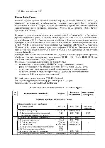 1 - Институт космических исследований ИКИ РАН