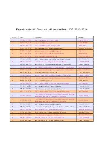 Experimente für Demonstrationspraktikum SS 2013