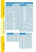 09-10 kis cep yeni.fh11 - Page 4