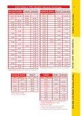 09-10 kis cep yeni.fh11 - Page 5